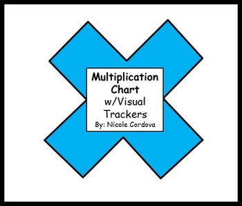 Multiplication Chart for Special Needs