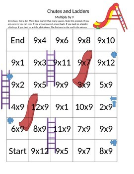 Multiplication- Chutes and Ladders by 9s