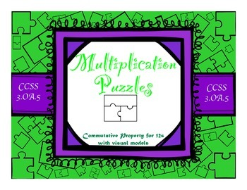 Multiplication Commutative Property for 12s with Visual Model