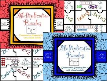 Multiplication Commutative Property for 1s and 2s with Vis