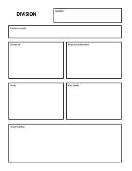Multiplication & Division Graphic Organizer
