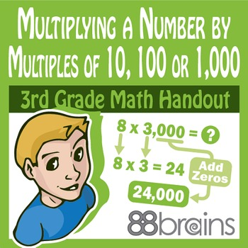 Multiplication & Division: Multiply a Num by Multiples of