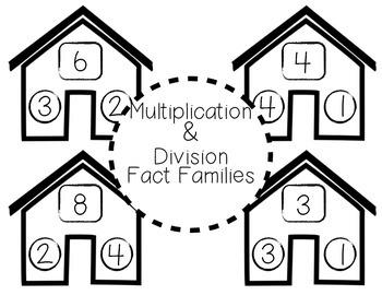 Multiplication Fact Family Houses