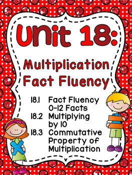 Multiplication Facts Practice: Fun multiplication games to