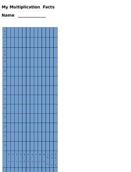 Multiplication Fact Logs