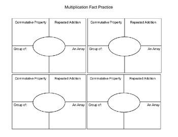 Multiplication Fact Practice Sheet