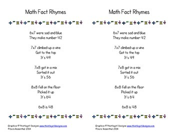 Multiplication Fact Rhymes