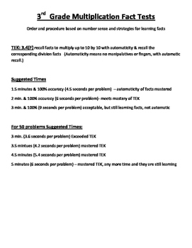 Math Facts: Timed Tests Multiplication Facts