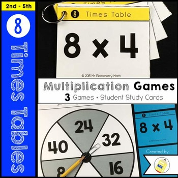 Multiplication Facts 8 Times Table