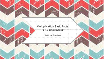 Multiplication Facts-Bookmark style