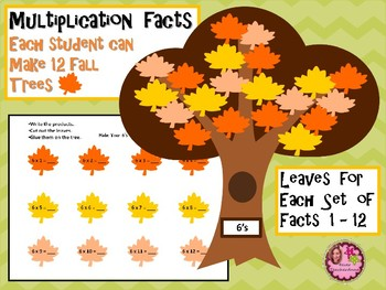 FALL Multiplication Facts - Autumn Trees