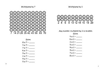 Multiplication Facts Homework Booklet
