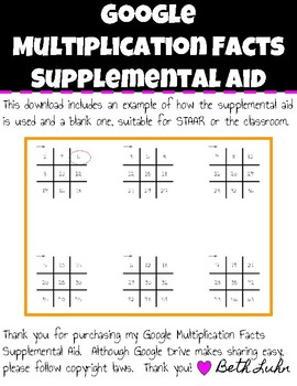 Multiplication Facts Supplemental Aid