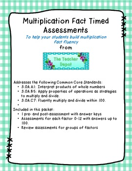 Multiplication Facts Timed Assessments