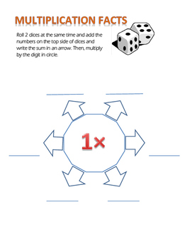 Multiplication Facts up to 12- Dice Activity