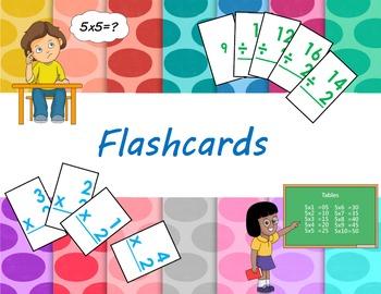 Multiplication Flashcards (0-12)