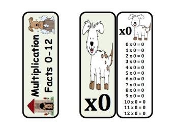 Multiplication Fact Rings (Dog Themed)