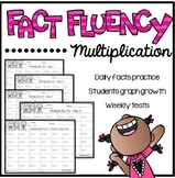 Multiplication Fluency Worksheet Bundle