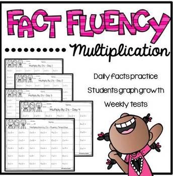 Multiplication Fluency Worksheet Bundle