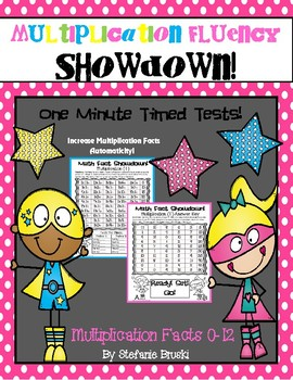 Multiplication Fluency Showdown