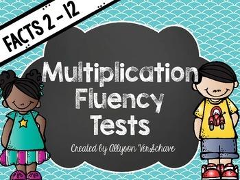 Multiplication Fluency Tests