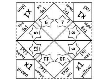 Multiplication Fortune Teller 1, 10, 11, 12