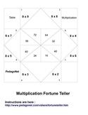 Multiplication Fortune Teller