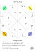 Multiplication Fortune Tellers BUNDLE - Basic Facts Practice