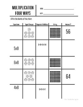Multiplication: Four Ways