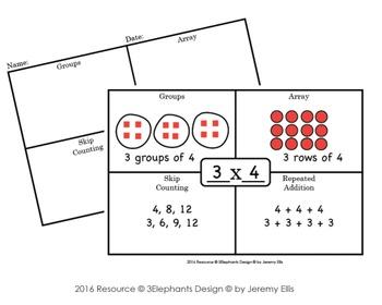 Multiplication Four Ways
