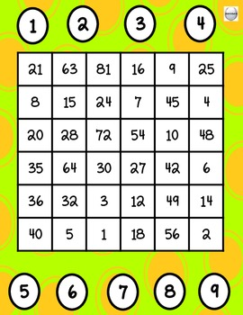 Multiplication Four-in-a-Row