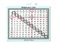 Multiplication Game Grades 3-5 (Set 1) (FREE SAMPLE)