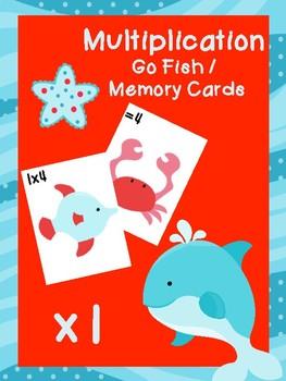 Multiplication Go Fish Cards: x1