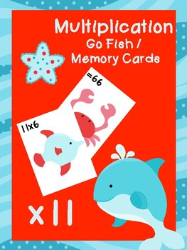 Multiplication Go Fish Cards: x11