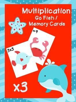 Multiplication Go Fish Cards: x3