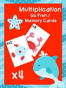Multiplication Go Fish Cards: x4
