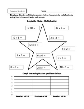 Multiplication : Graph the Math