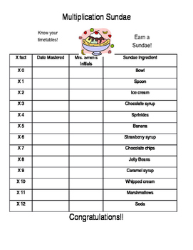 Multiplication Made Fun Sundae