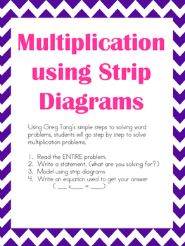 Multiplication- Making Comparisons using Strip Diagrams