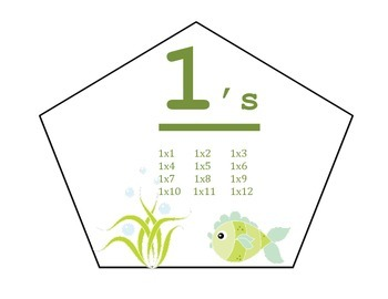 Multiplication Master Chart - Under the Sea