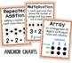 Multiplication Arrays