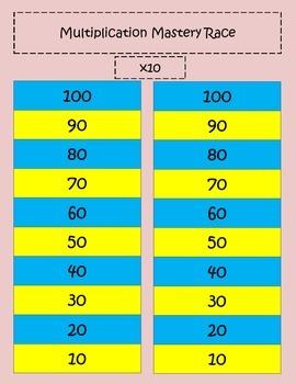 Multiplication Math Mastery Race x10