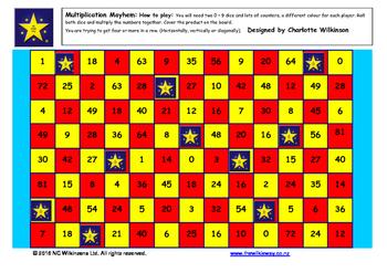 Multiplication Mayhem