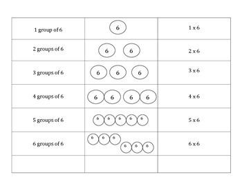 Multiplication Memory (x6)
