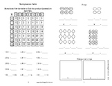 Multiplication Mini Book