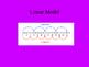 Multiplication Models PowerPoint