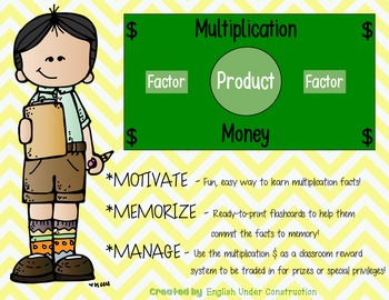 Multiplication Money:  Earn *Classroom $* while Learning M