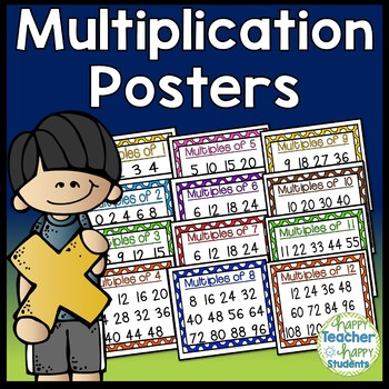 Multiplication Posters: Skip Counting Posters: Full-Size C