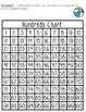 Multiplication Practice with Hundreds Chart - Summer Slide