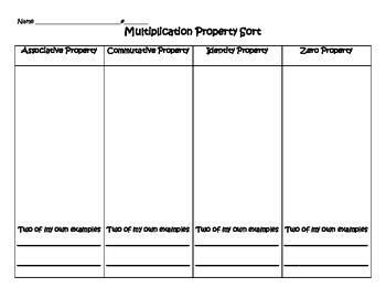 Multiplication Property Sort